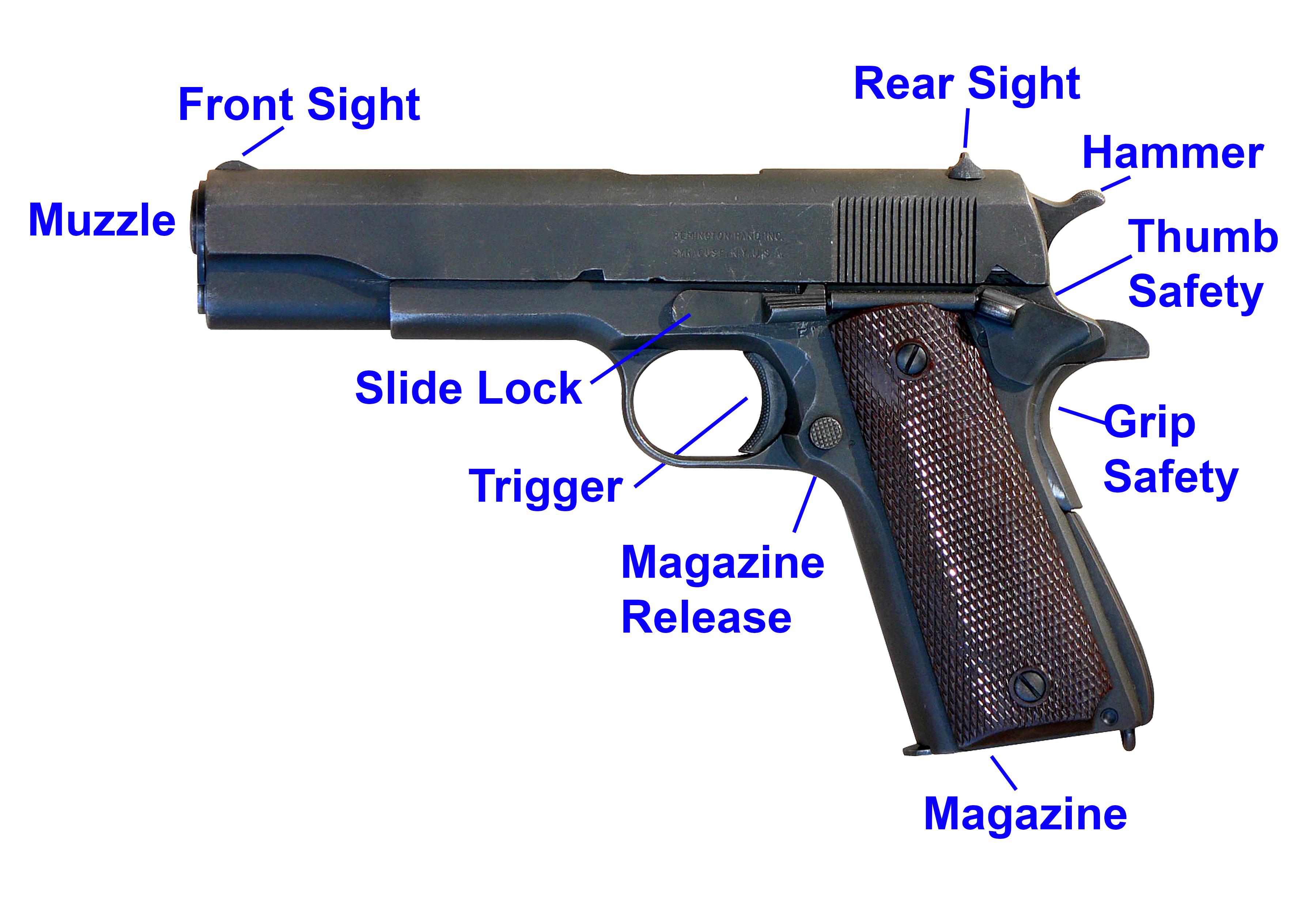 basic handgun tacticsandgearcom